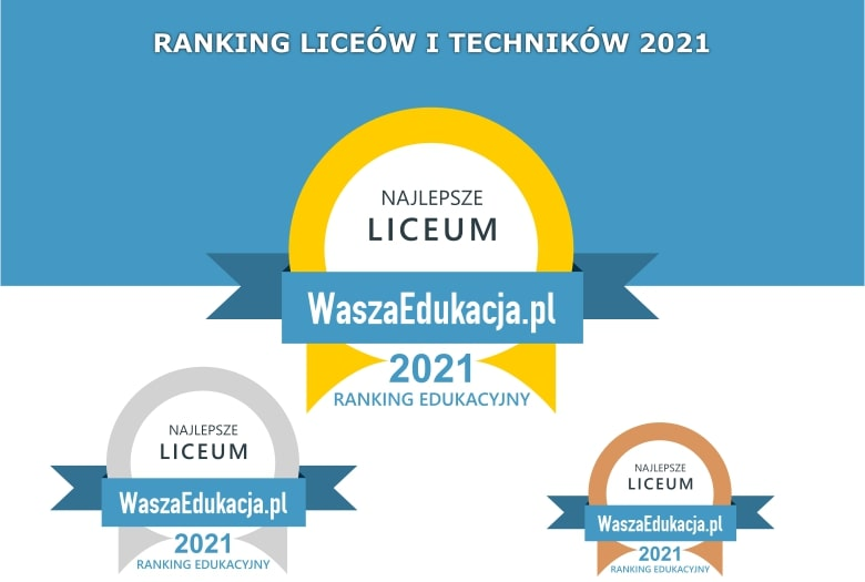 ranking-liceow-i-technikow-2021-male